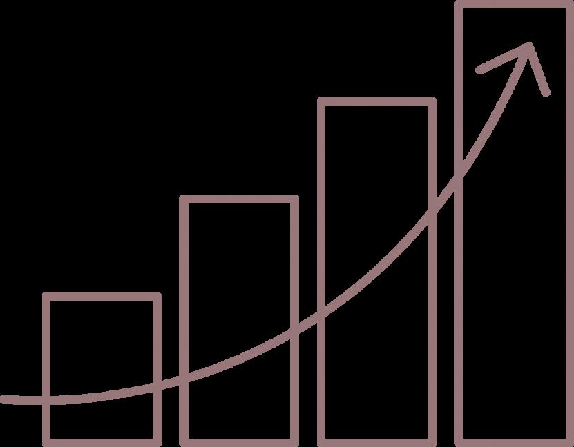 Videomarketing Statistik